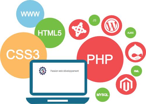 Webmaster html, css, php & mysql